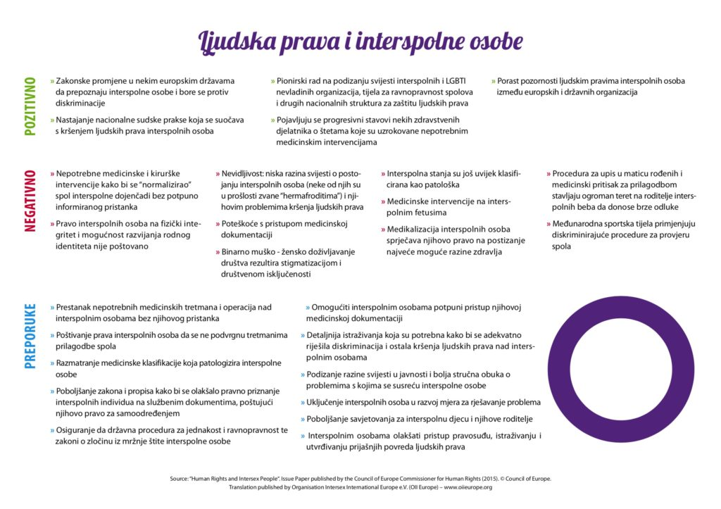 Recommendations of the Human Rights Commissioner of the